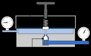 300px-Single-stage-regulator.svg.png