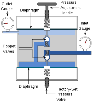 300px-Two-stage-regulator.svg.png