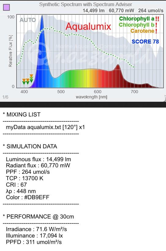 aqualumix1.JPG