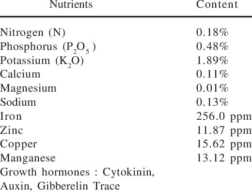 Chemical-composition-of-seaweed-extract_W640.jpg