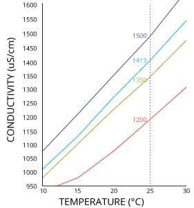 conductivity_specific1.jpg