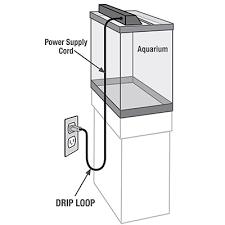 drip loop.png