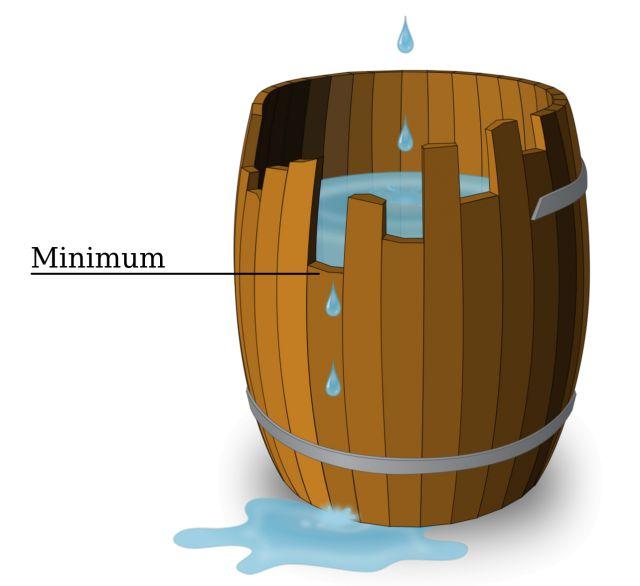 minimumtonne.jpg