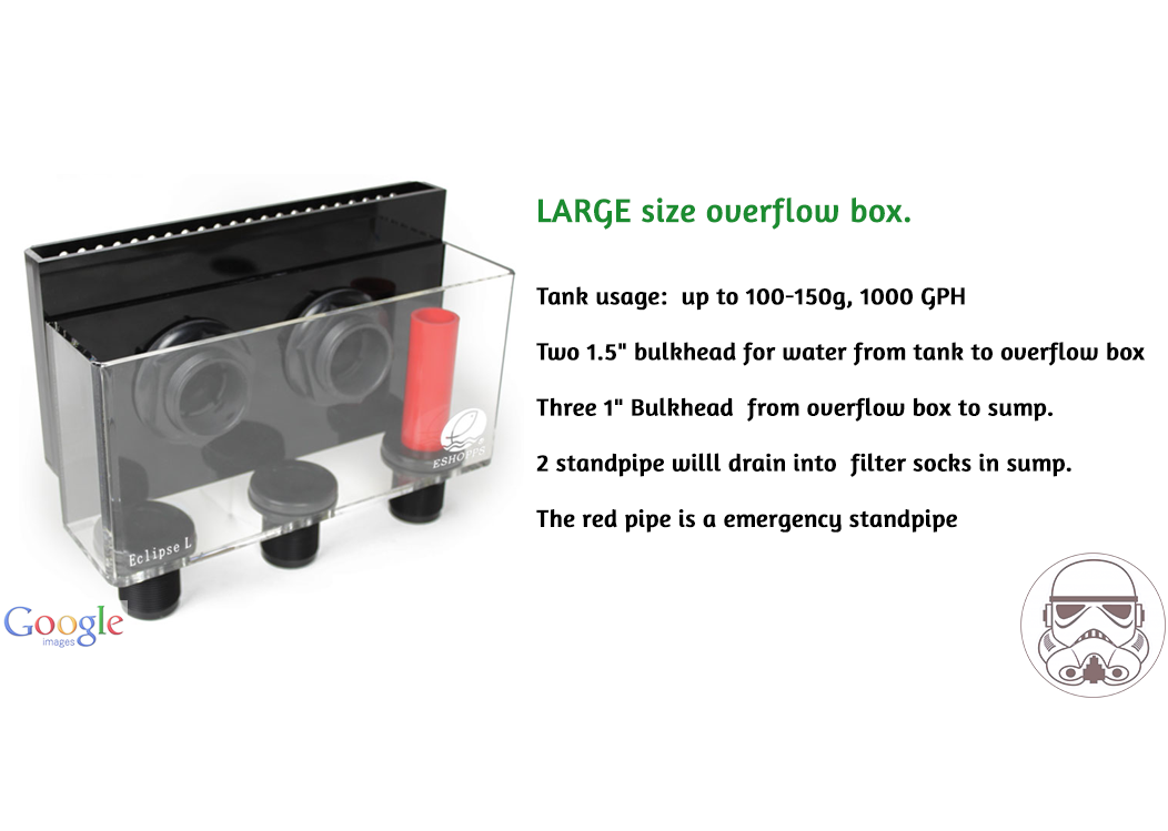 Overflow box LARGE size PNG.png