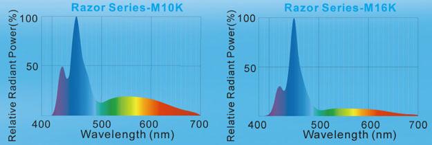razor-spectrum.jpg